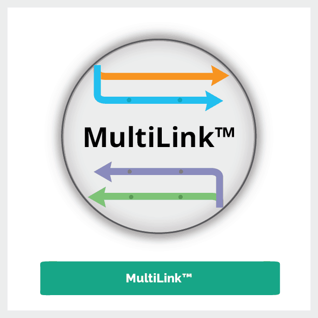 MultiLink Simultaneously Provides IO-Link Device Access to Multiple Controllers